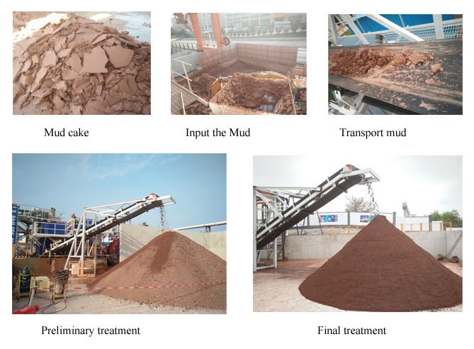 Subway Muck treatment and disposal equipment